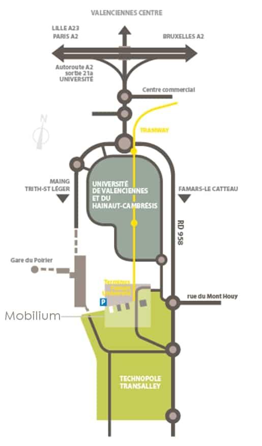 KIC Mobilium - Accessibilite