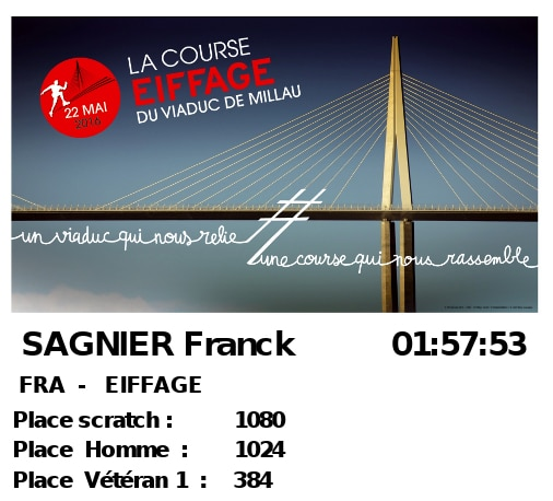 diplome_1023 Franck SAGNIER-Course viaduc Millau 2016