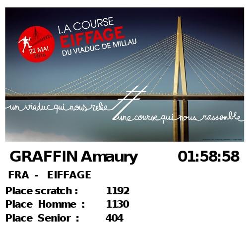 diplome_735 Amaury GRAFFIN-Course viaduc Millau 2016